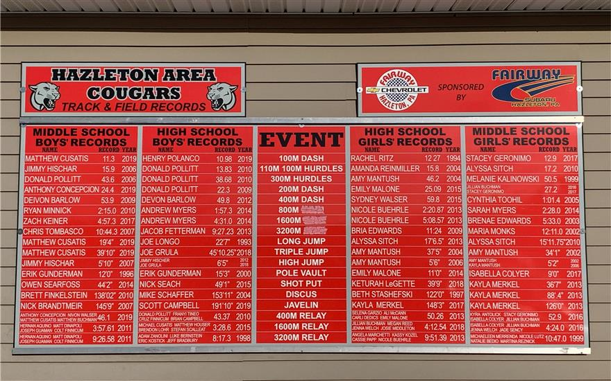 Hazleton Area Track & Field records board